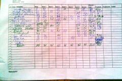 Wigilijne Zawody Bulderowe 2008 - wyniki